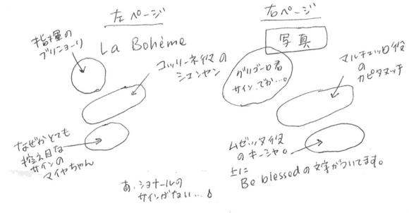 gri_met_boheme_sign1.jpg